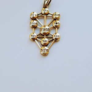 kabbalah jewelry from israel